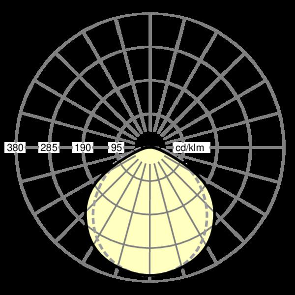 LVK-afbeelding